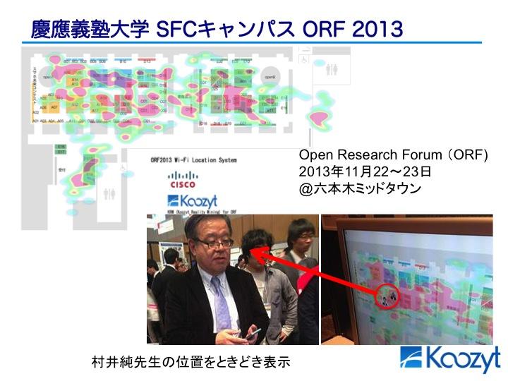ライブ・ヒートマップ@SFC ORF2013