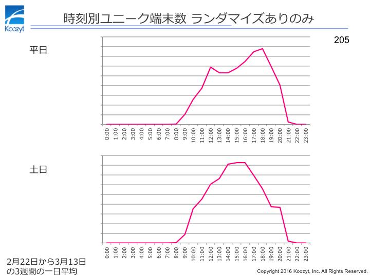 %e3%82%b9%e3%83%a9%e3%82%a4%e3%83%88%e3%82%992
